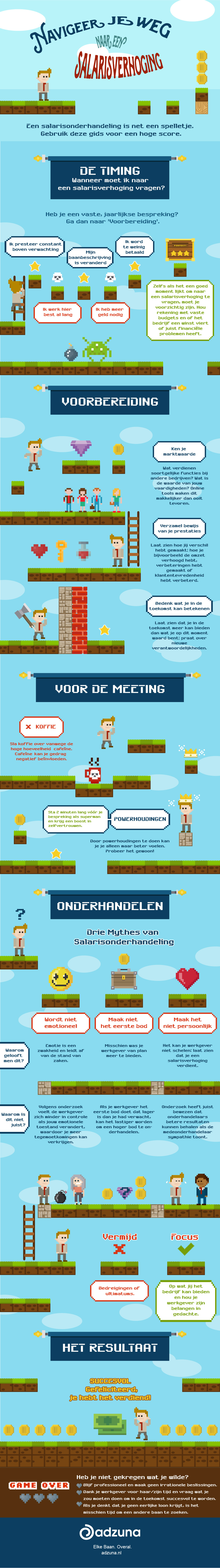 infographic tips salarisverhoging