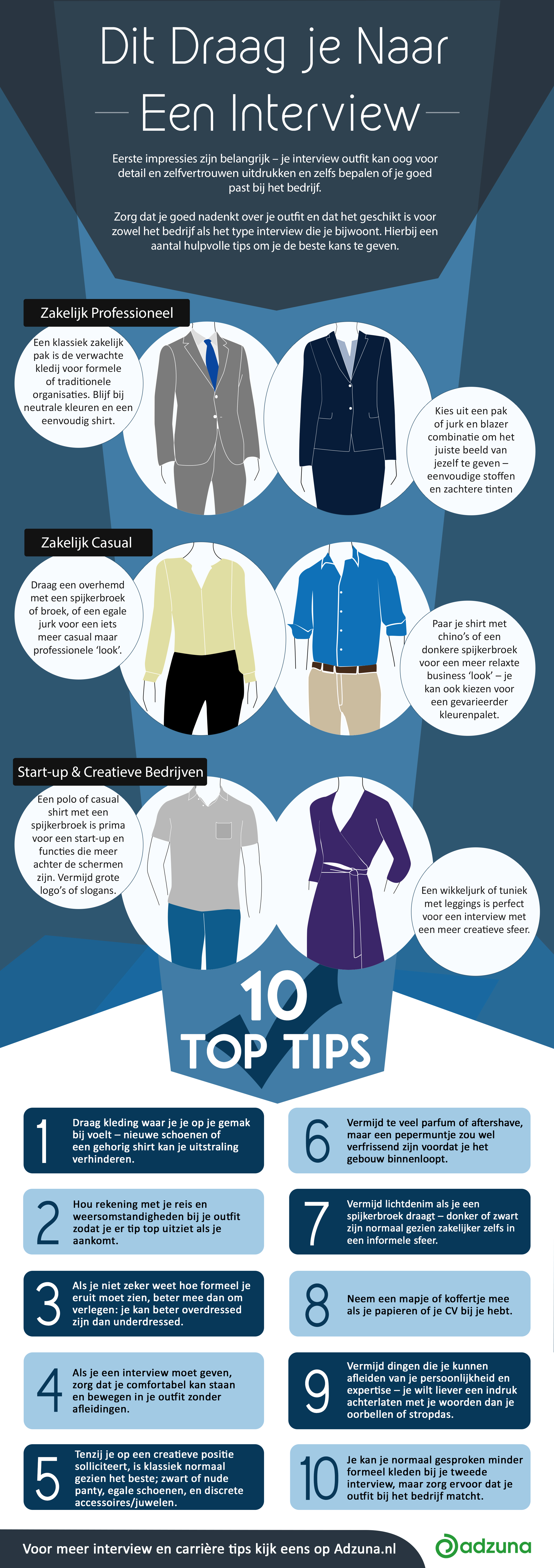 infographic outfit interview